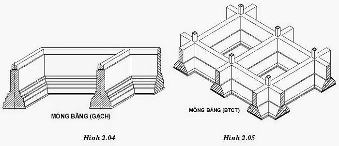 Kết cấu móng đơn nhà 3 tầng
