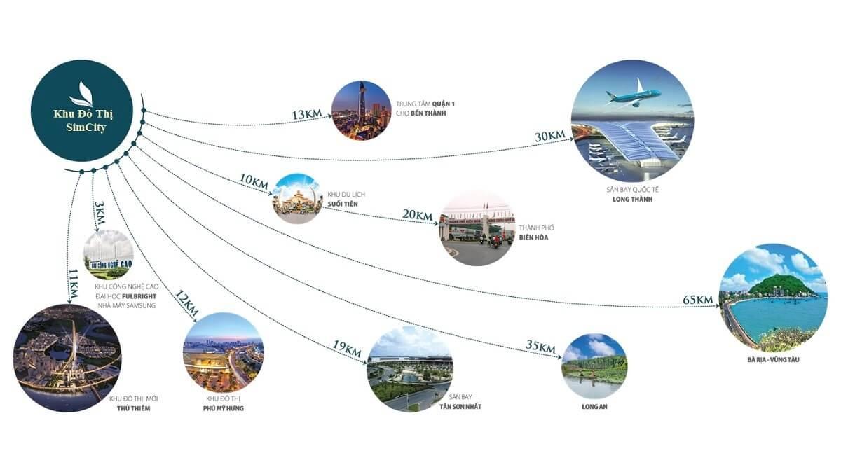 kết nối cùng dự án SimCity Quận 9