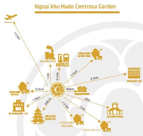 kết nối Hà Đô Centrosa Garden