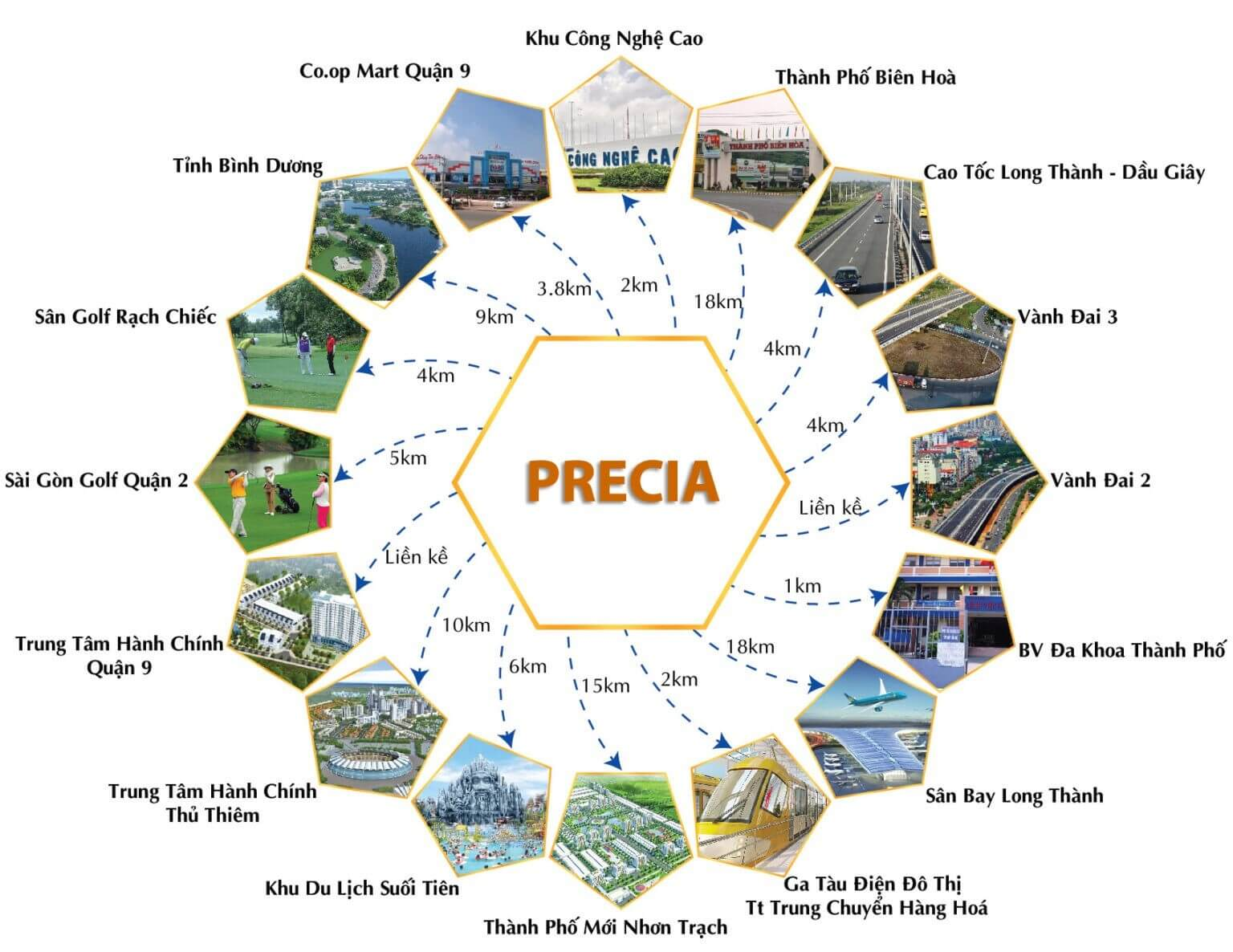 kết nối vùng Precia Quận 2