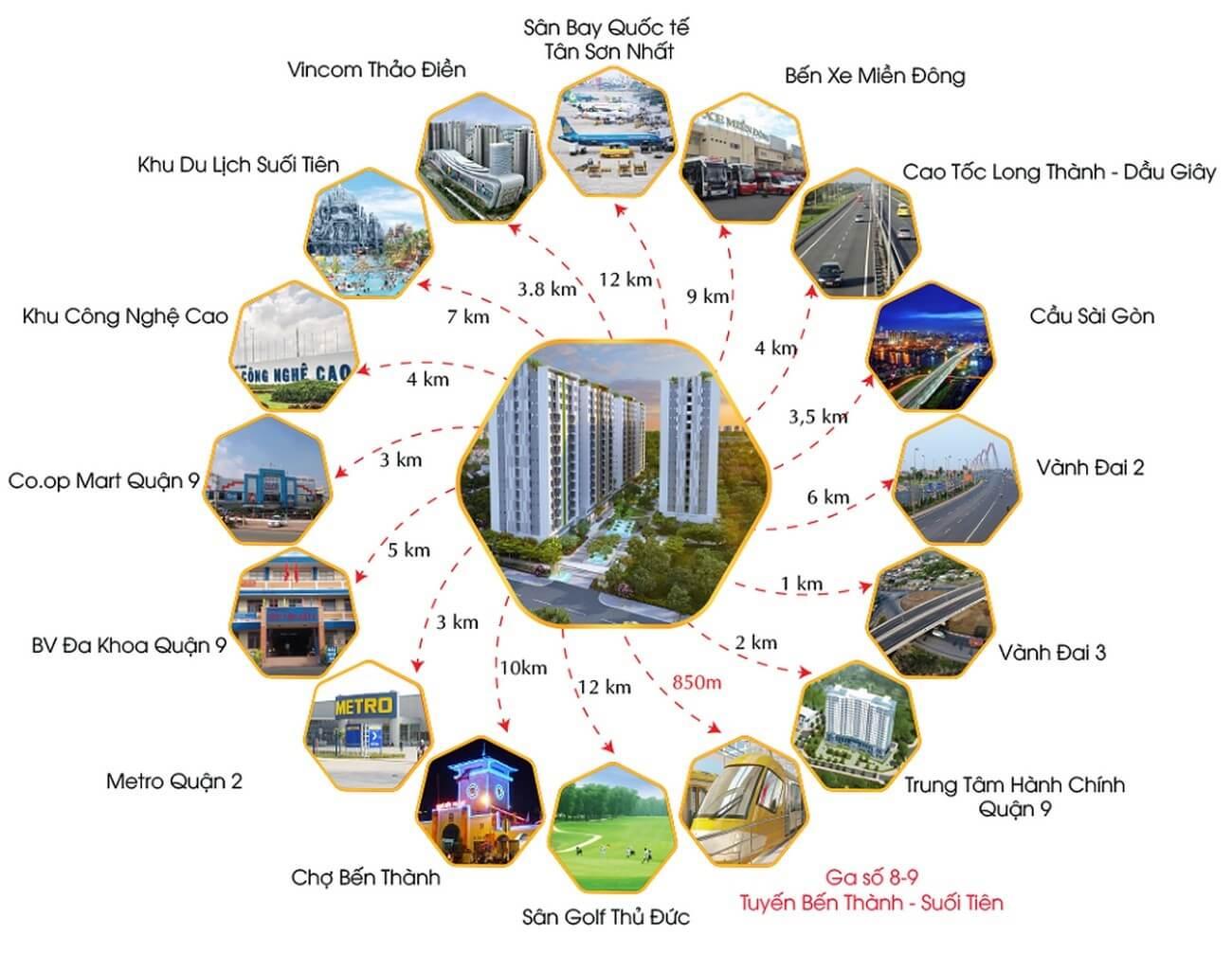 liên kết vùng căn hộ Him Lam Phú An