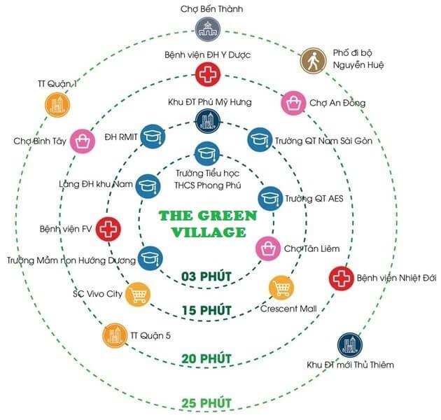tiện ích dự án The Green Village