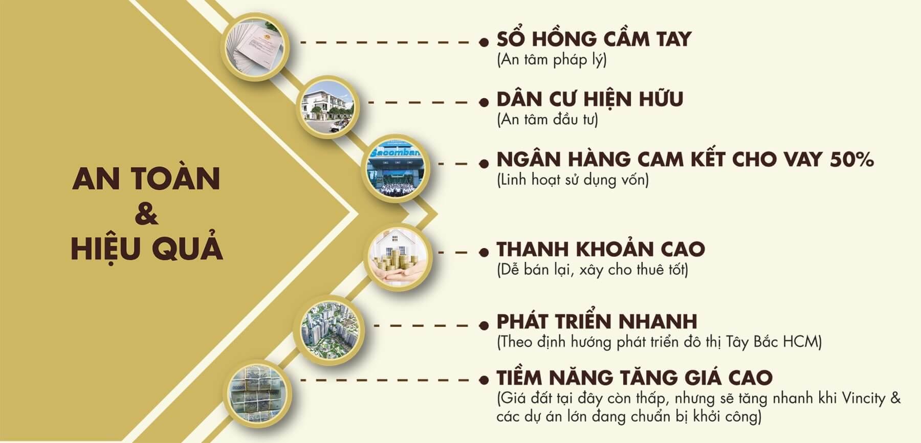 danh giá Thinh vuong 2 Residence