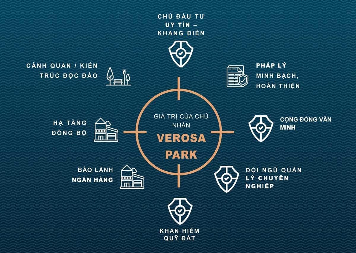 đánh giá Verosa Park