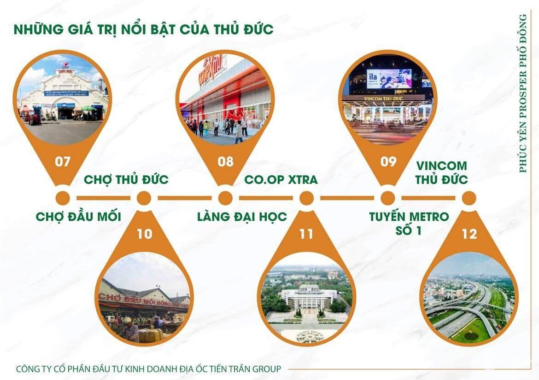 du an Phuc Yen Prosper Pho Dong