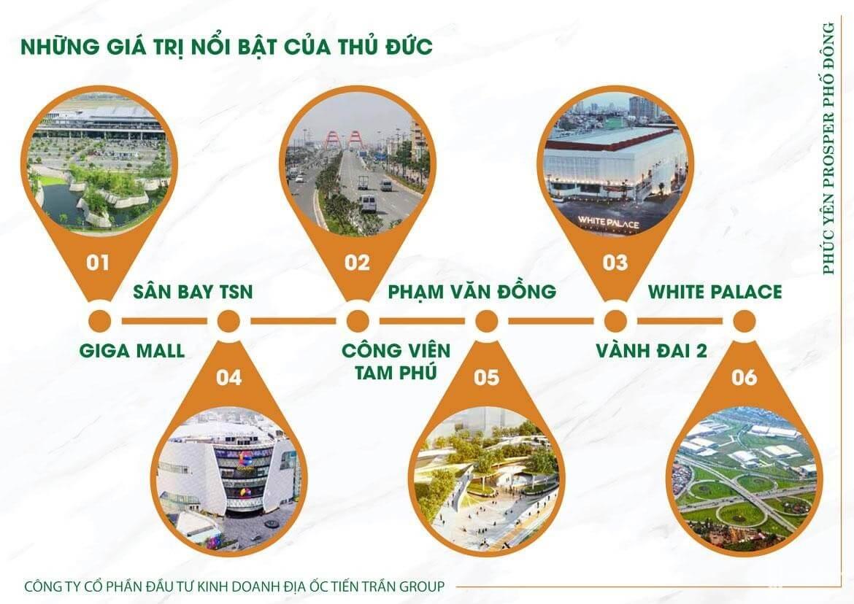 lien ket vung du an Phuc Yen Prosper Pho Dong