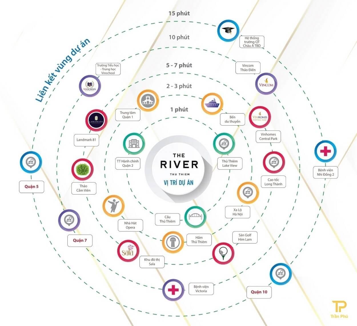 The River Thu Thiem quan 2