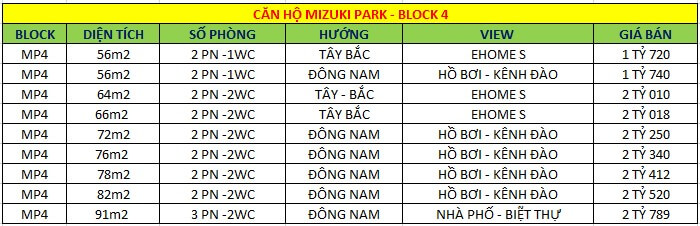 gia Mizuki Park block 4