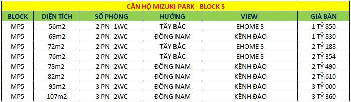 gia Mizuki Park block 5