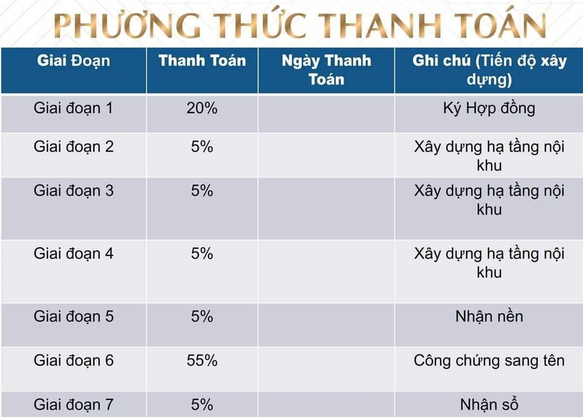 phuong thuc thanh toan khu dan cu TVC Cu chi